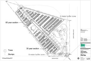 Burial Sections Map